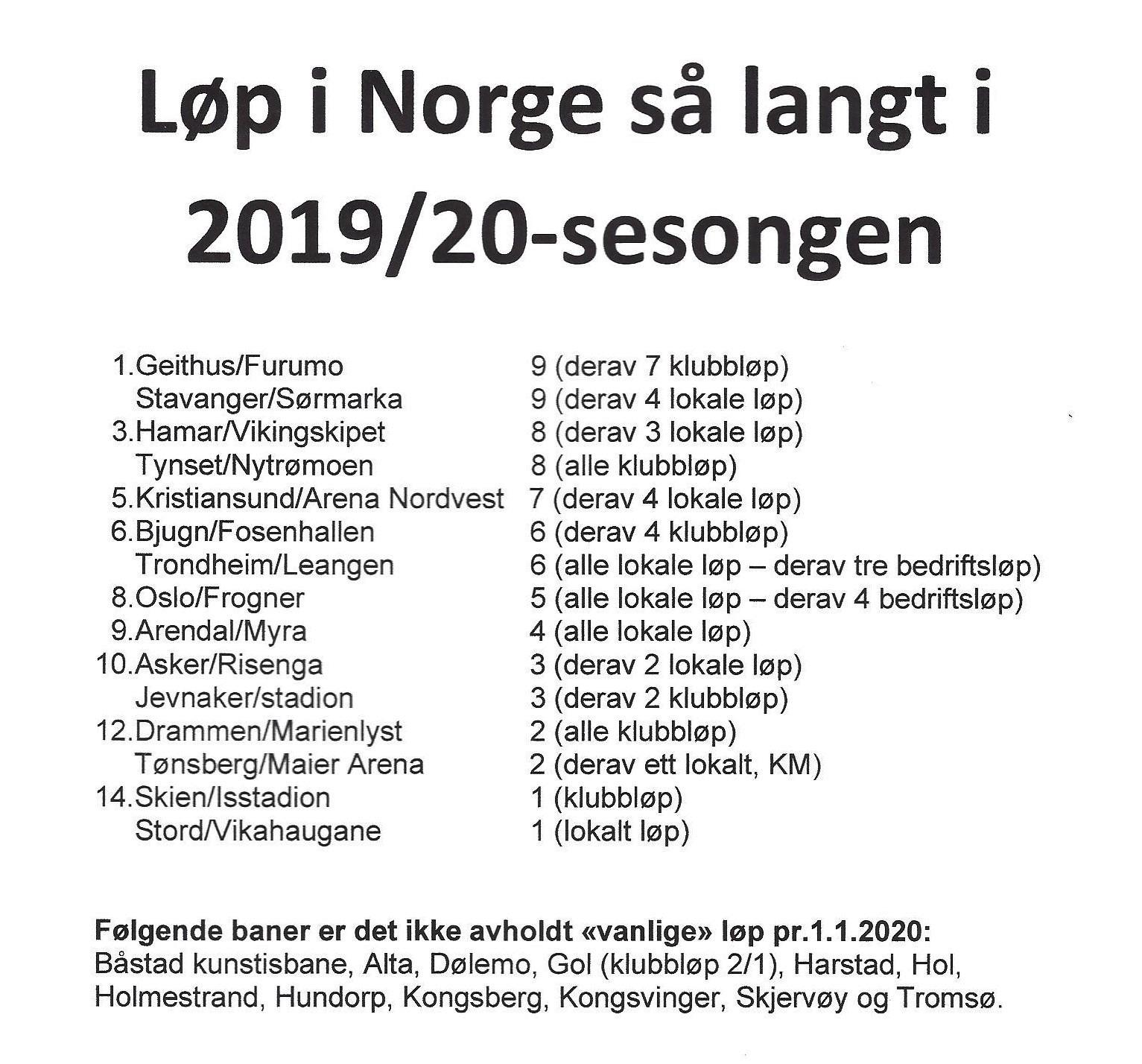 Løp i Norge.jpg